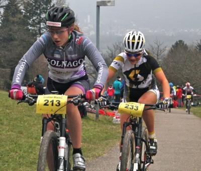 Waldis-Rissveds_Hurikova_Schaan_acrossthecountry_mountainbike_xco_by-Goller
