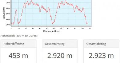 Marathon-DM16-Saalhausen-Profil_108km