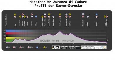Marathon-WM18_Auronzo di Cadore_Profil Damen