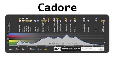Marathon-WM18_Auronzo-di-Cadore_Profil-Herren_alt