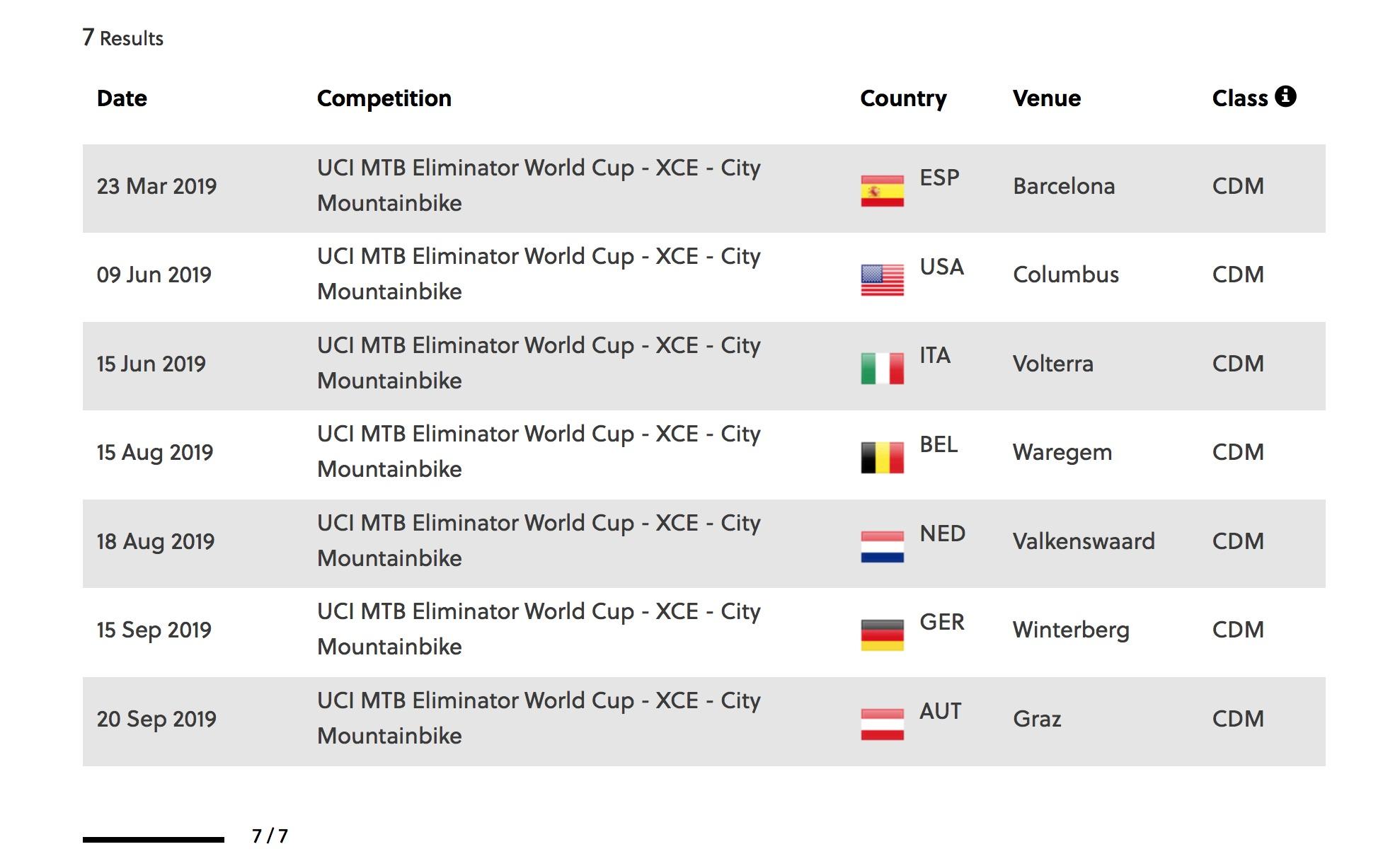 Eliminator Weltcup Termine 2019.j